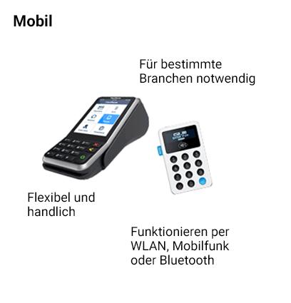 Mobiles Kartenterminal