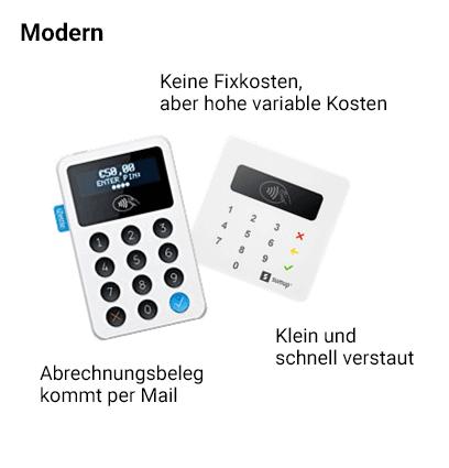 Modernes Kartenterminal